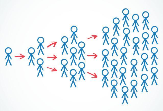 efecto viral en redes sociales